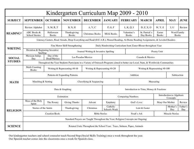 kindergarten curriculum map - Google Search
