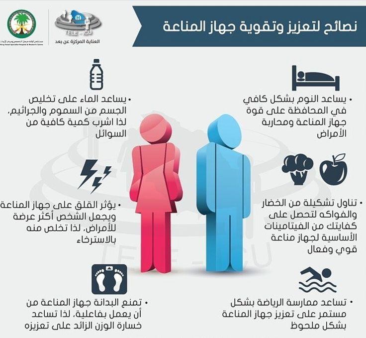 نصائح لتعزيز وتقوية جهاز المناعة Health And Beauty Tips Health Health Beauty