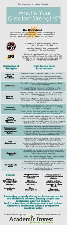 """How to successfully answer the interview question: """"What is your greatest strength?"""" (scheduled via http://www.tailwindapp.com?utm_source=pinterest&utm_medium=twpin&utm_content=post81509719&utm_campaign=scheduler_attribution)"""