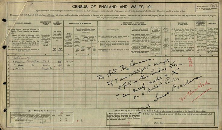 1911 Census boycotted by suffragettes