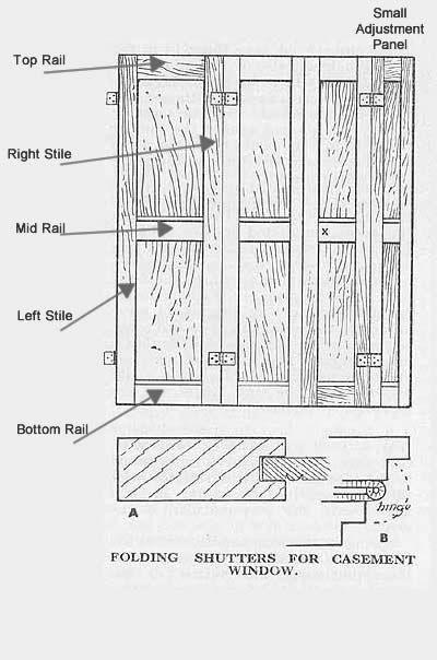 Solid Shutter For Windows. Interior ...