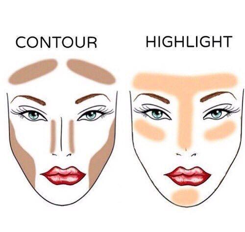 Makeup basics for dummies Highlight vs. Contour  (ctto)