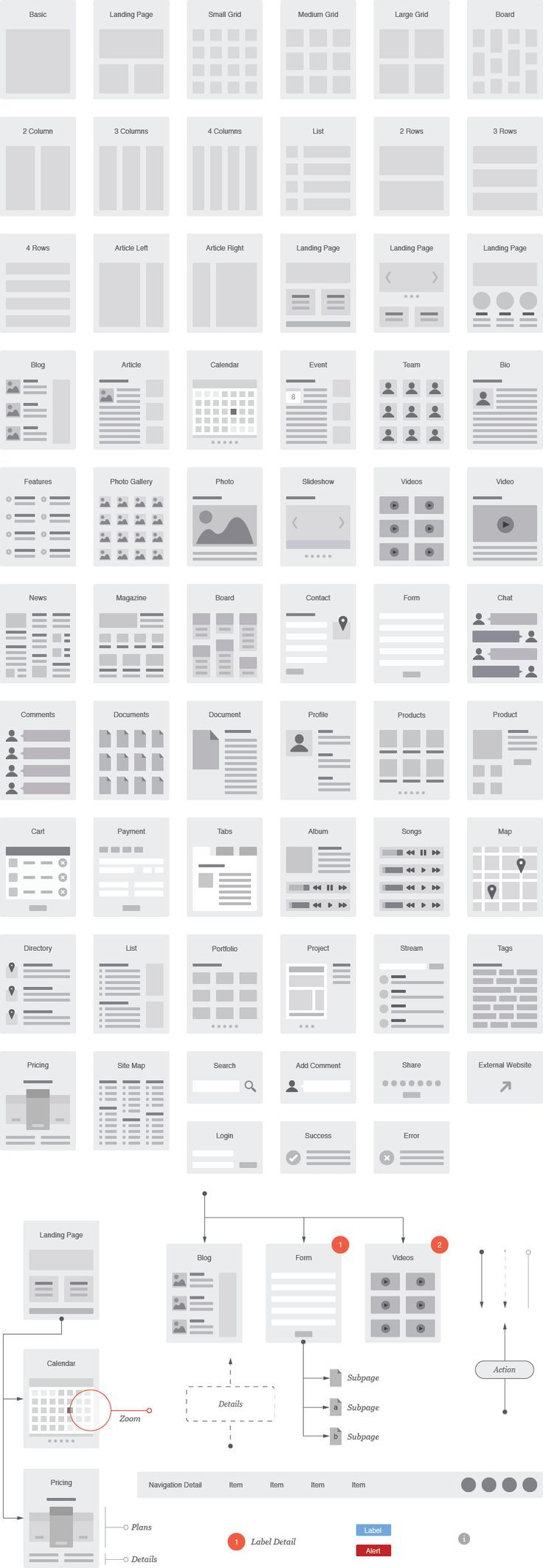 This shows several different examples of layouts and grids that can be used in laying out a website using wireframes.