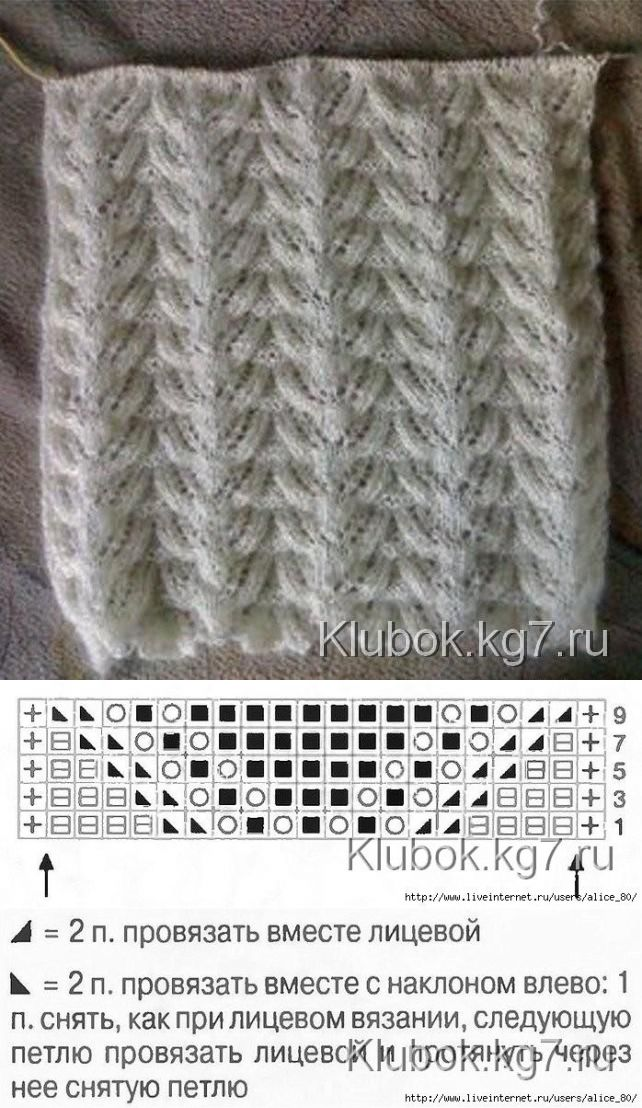 Knitting needles perforated pattern...♥ Deniz ♥.