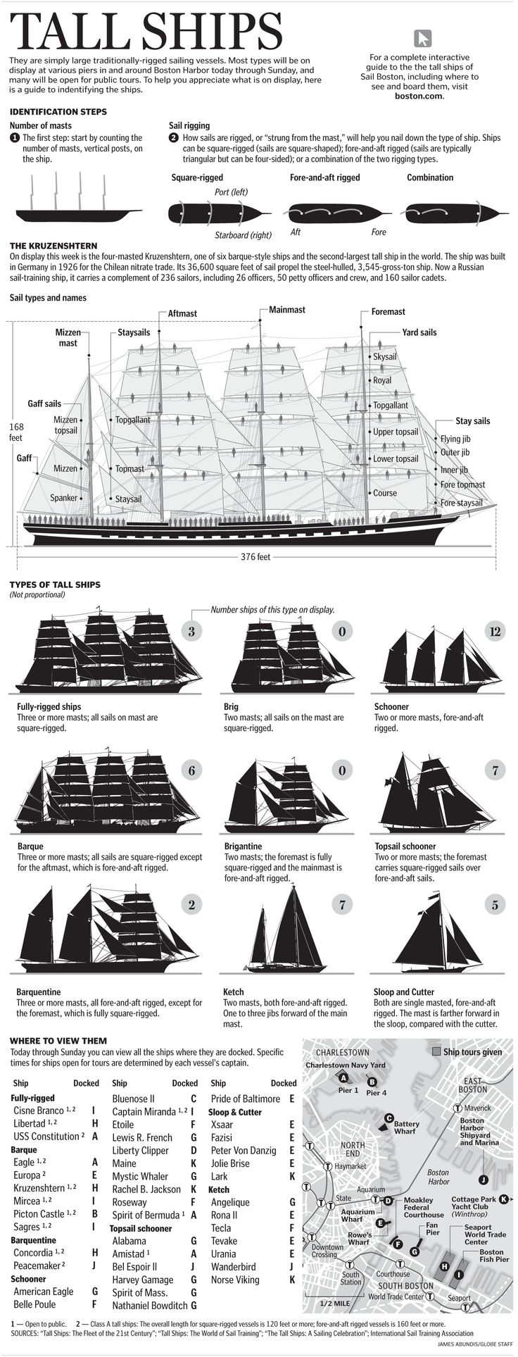 Tall Ships was basically a viewer's guide to help them identify the various classes and types of tall ships that would grace the Boston Harbor in the summer of 2010. The graphic had an informational and educational emphasis. This is one of my favorite pieces since I learned a lot by doing it plus tall ships are simply cool to look at.