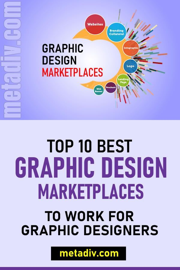 Top 10 Graphic Design Marketplace To Work For Graphic Designers In