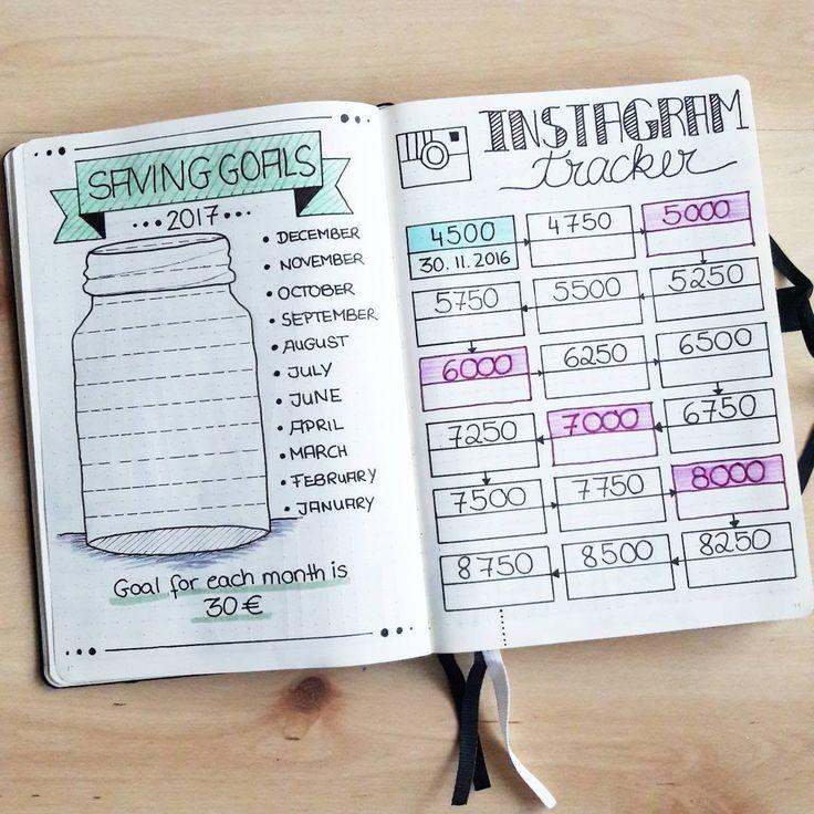115a62aec048acda144eb602a1ecee1f saving goals bullet journal bullet journal monthly goals