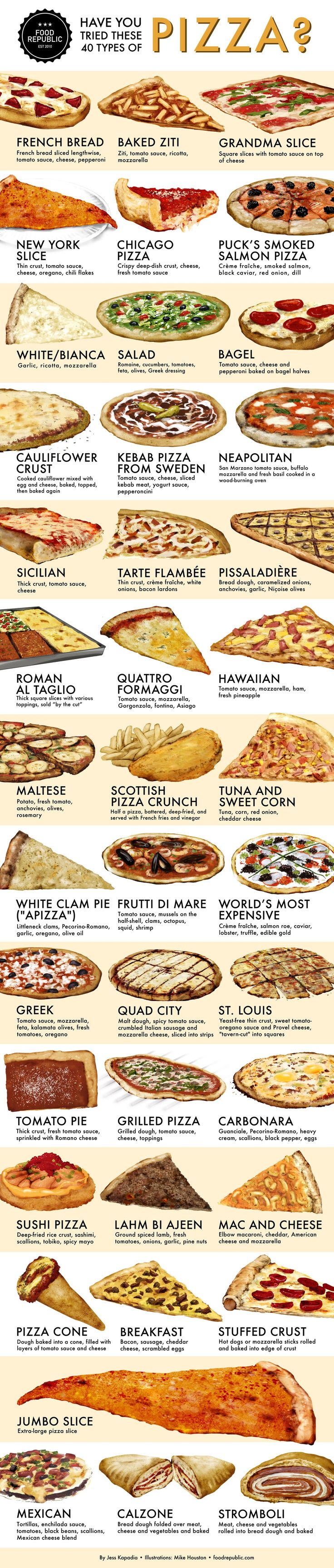 Welcome to Pizzaland, home of 40 distinct kinds of pizza! Some you'll know quite well, some are regional specialties (shoutouts to New Haven, St. Louis and