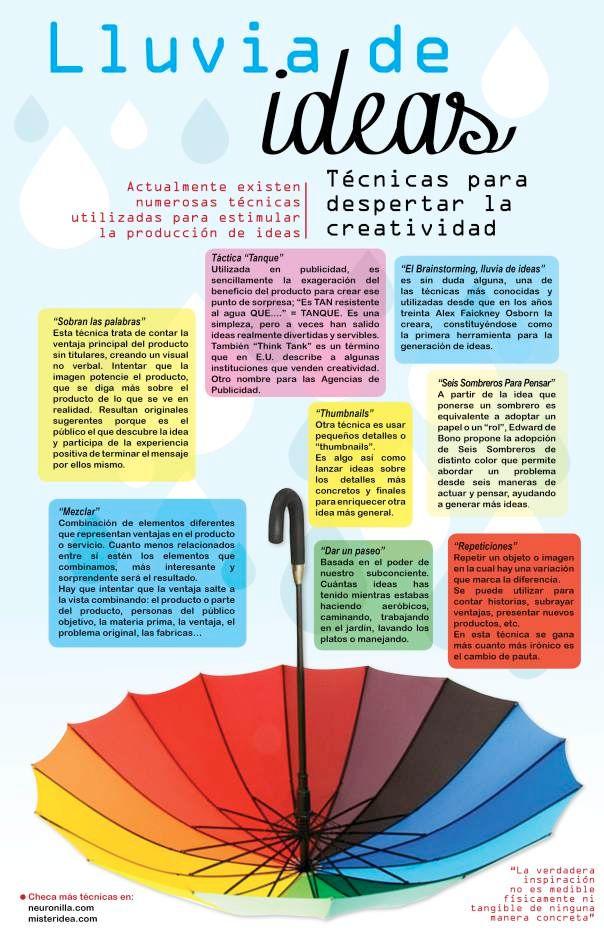 8 tecnicas para ser creativo: Infografia_Tecnicas_Creatividad_Emprendedores via emprendepymes.es
