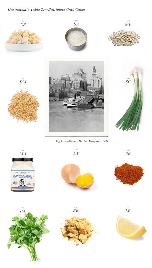 Baltimore Crab Cakes by the Boffin Society - love the image!