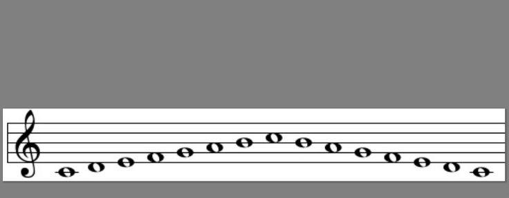 NOTAÇÃO MUSICAL padrão escrita sobre un conjunto de cinco línhas denominado pentagrama (também chamada de Pauta), representando com a semibreve a Escala de Dó Maior.