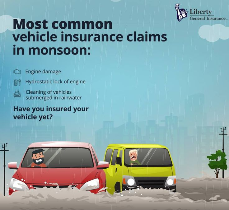 Car Insurance: Buy / Renew Private Car Insurance Policy ...