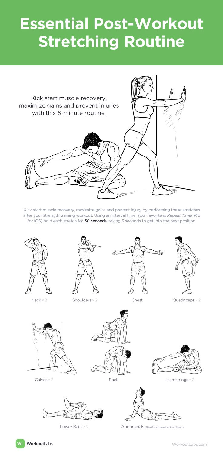 Kick start muscle recovery, maximize gains and prevent  injuries with this 6-minute routine. MEN's version