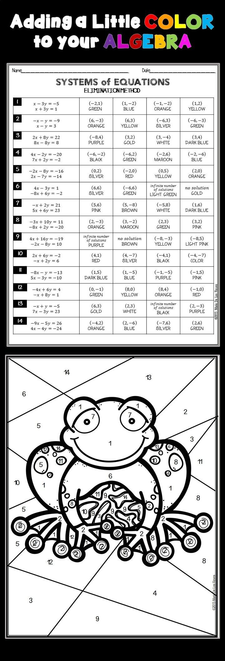 Students will practice the ELIMINATION METHOD for SOLVING SYSTEMS of EQUATIONS in this coloring activity resource. There are 14 problems which become progressively more challenging with some requiring no multiplication, multiplication to one or multiplication to both equations in the system in order to solve.