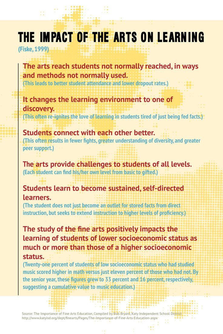 Impact Of Classroom Design On Learning ~ Best quot you ve got to be carefully taught images on