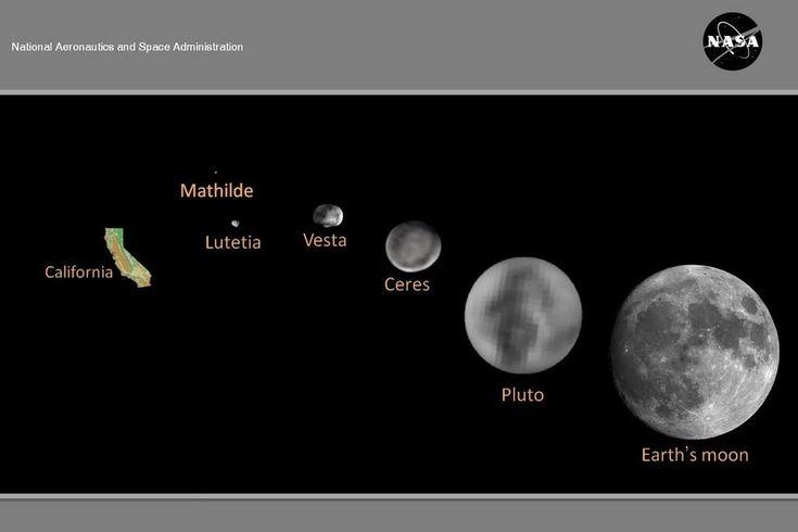 Hallan vapor de agua en Ceres, el más pequeño de los planetas enanos