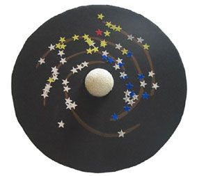 Make a disc shaped model of the Milky Way Galaxy, solar system activity, constellation activity. Apologia Exploring Creation with Astronomy, #homeschool science lesson and idea  http://shop.apologia.com/61-astronomy