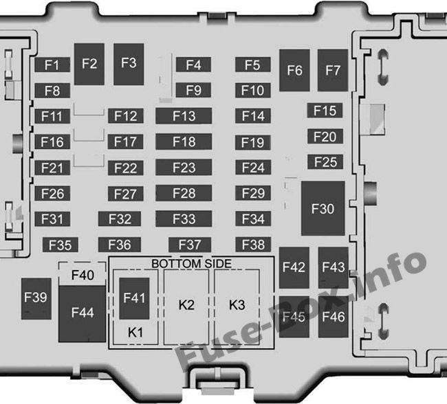 instrument panel fuse box diagram: chevrolet colorado (2018-2019) | chevrolet  colorado, fuse box, chevrolet  pinterest