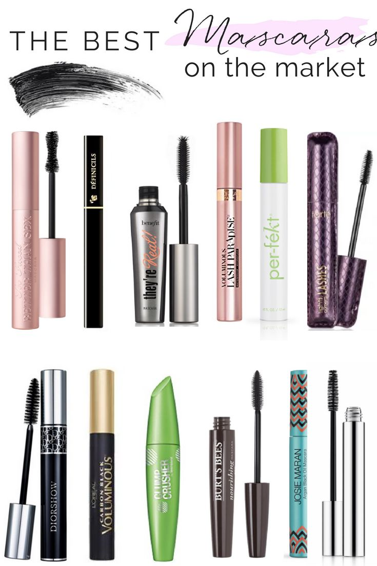 99cb91d370a TOP 12 MASCARAS ON THE MARKET RIGHT NOW | THE BEST DRUGSTORE MASCARA | THE  BEST. Read it
