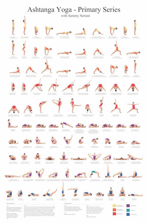 Wonderful poster of 100 yoga poses All poses demonstrated by one beautiful woman Colorful and educational. This poster has names of all the yoga