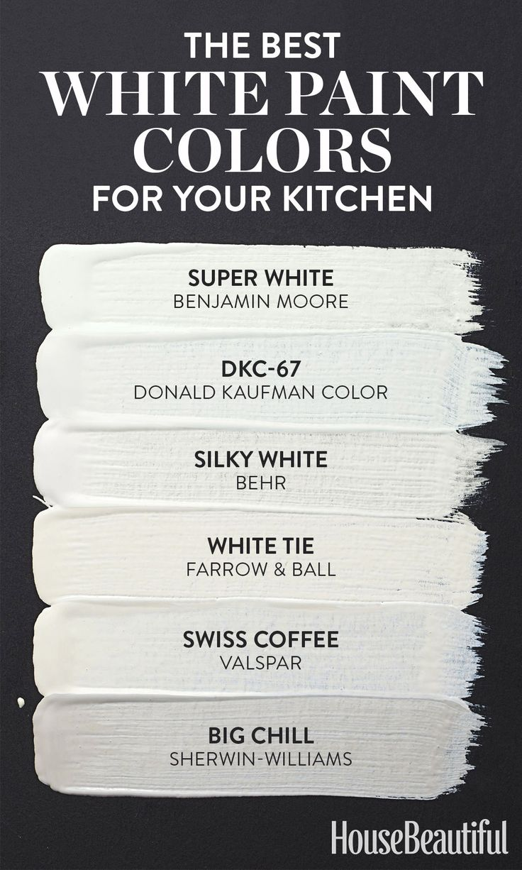 6 White Paint Colors Perfect for Kitchens. Best 25  Best white paint ideas only on Pinterest   White paint