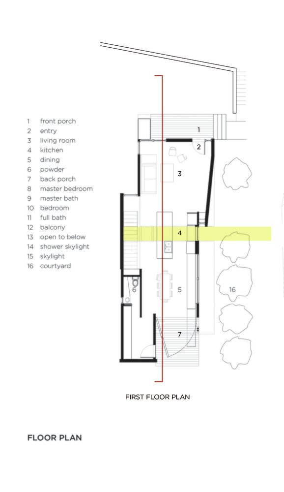 Gallery Of Compact Modern Duo The Raleigh Architecture Co 23