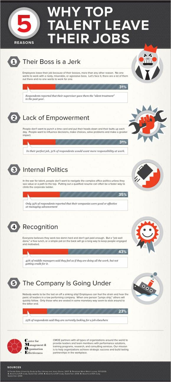 5 reasons why top talent leave their jobs infographic