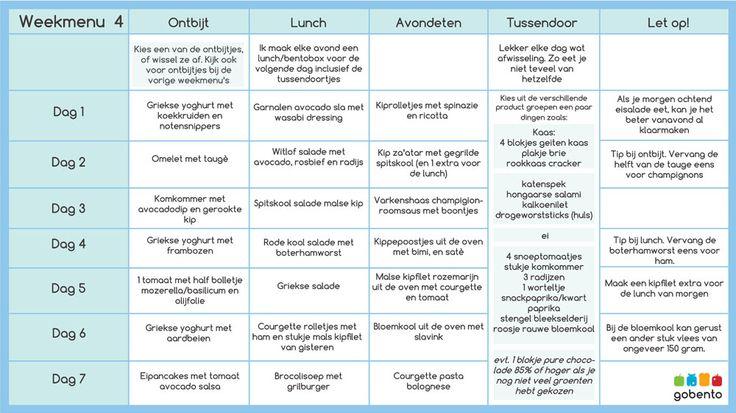 Weekschema 4 - Koolhydraatarm menu