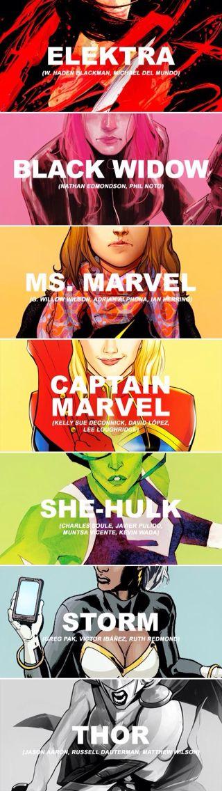 I love Marvel Women!! I think I'm most like Mystique!!