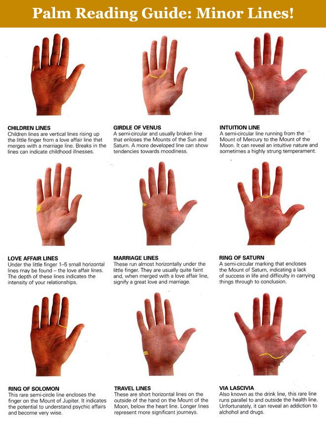 Palm reading guide: minor lines!