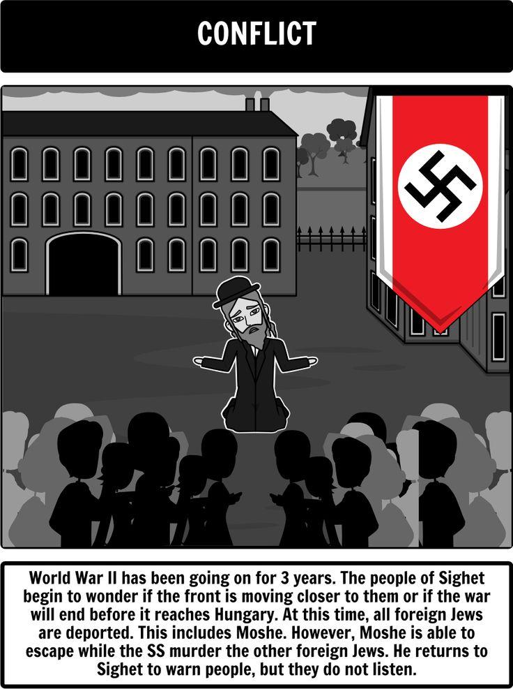 HOLOCAUST DEPROGRAMMING COURSE