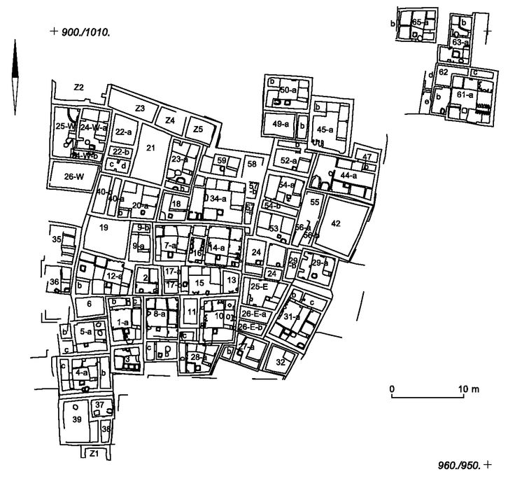 Çatalhöyük (fork mound). Neolithic and Chalcolithic Proto