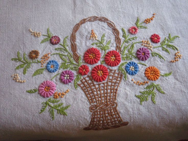 ANTIQUE/VINTAGE LINEN TABLECLOTH - ROUND - EMBROIDERY OF FLOWERS - RED LACE    | eBay