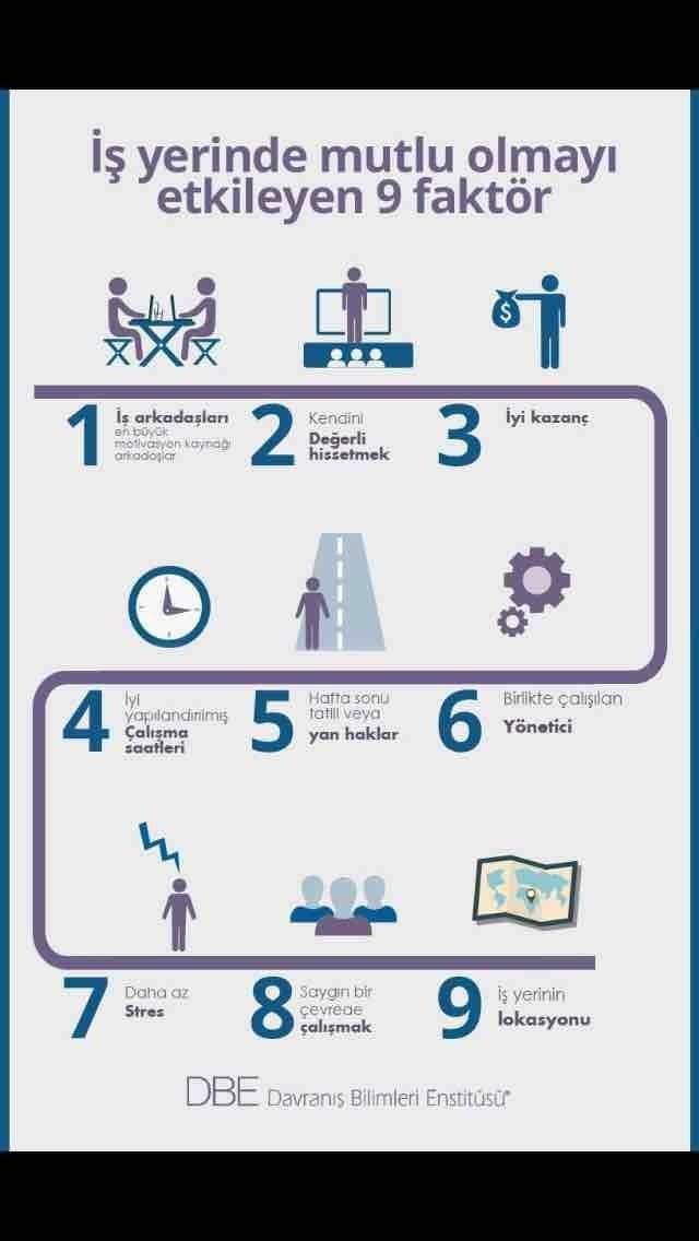 (9) Welcome! | LinkedIn