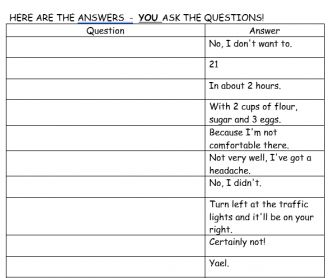 1313 best english language arts images on pinterest 1st grades after teaching question forms this worksheet approaches the subject from a different angle they fandeluxe Images