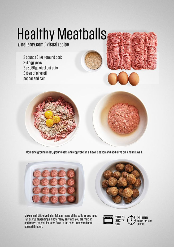 This is a basic recipe mix for healthier meatballs and burgers.
