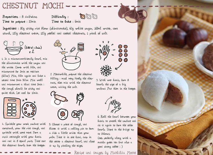 Mochi recipe