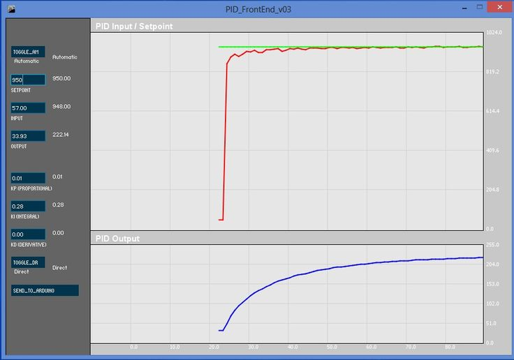 Best pid images on pinterest controller arduino