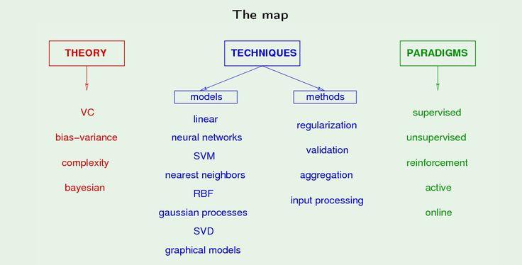 learning from data yaser s abu mostafa pdf free download