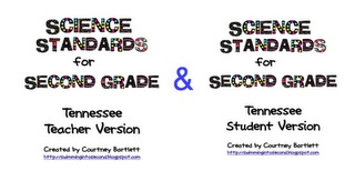 Common cORE: Common Cores 2Nd, Posters K 2, Common Cores Standards, Standards Posters, Cores 2Ndgrade, Common Cores Science, Science Standards, Cores 2Nd Grade, Social Study