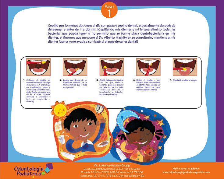Odontología Pediatrica Puebla