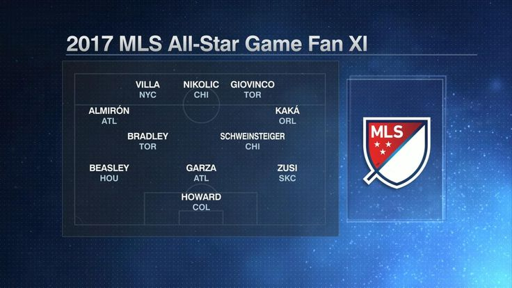 Who should have been in MLS fan XI?