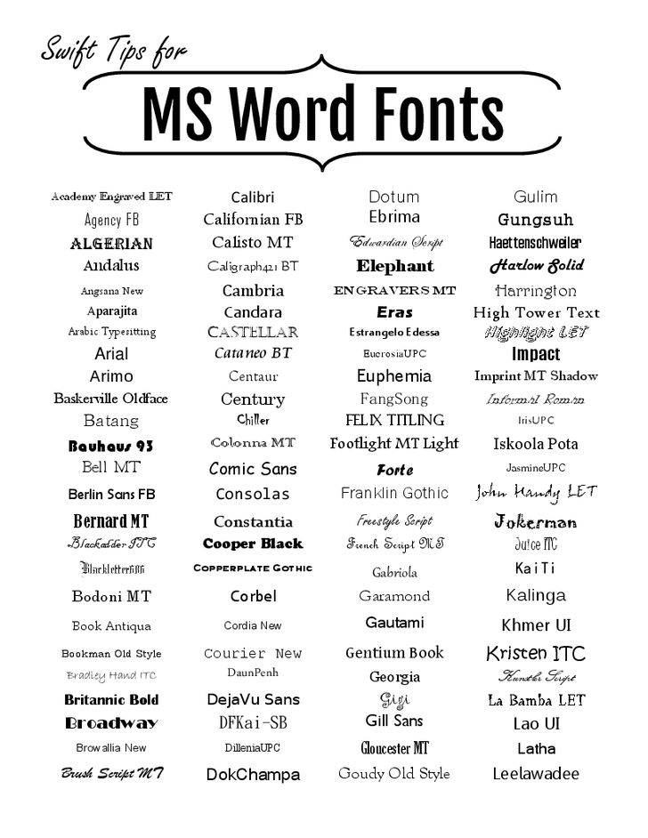 Microsoft Word Fonts | Office Essentials : WORD, EXCEL, ACCESS ...