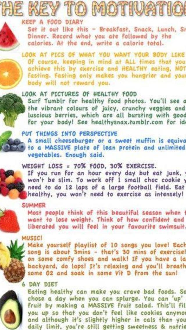 Best herbs to burn fat