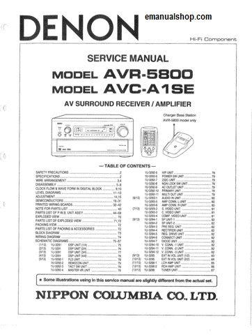 #Denon #Amplifier #AVCA1SE #Service #Manual #Download