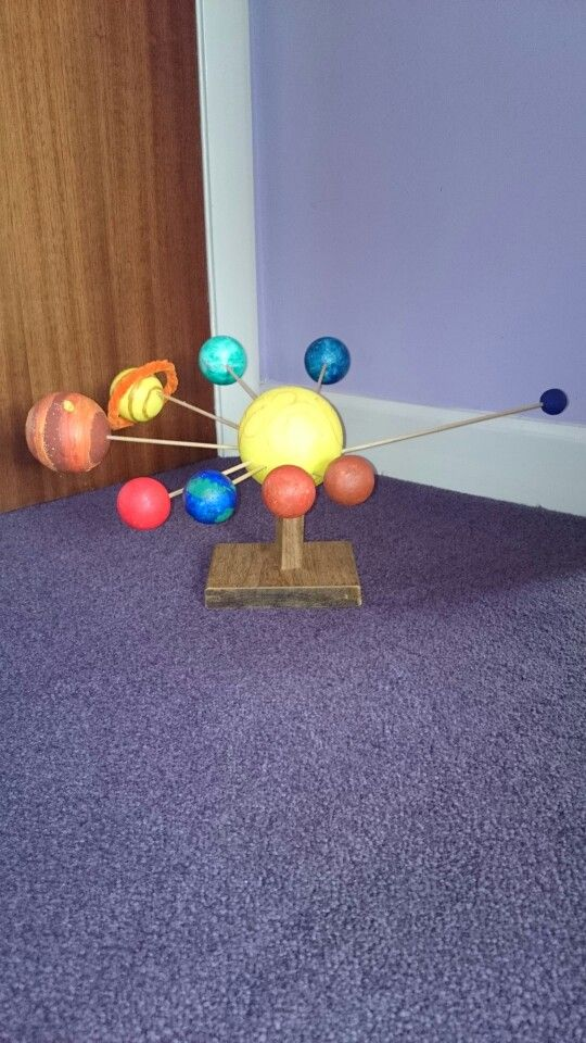DIY Solar System Model (page 2) - Pics about space