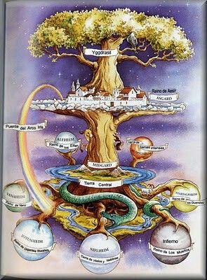 """Norse Mythology """"World's Tree"""""""