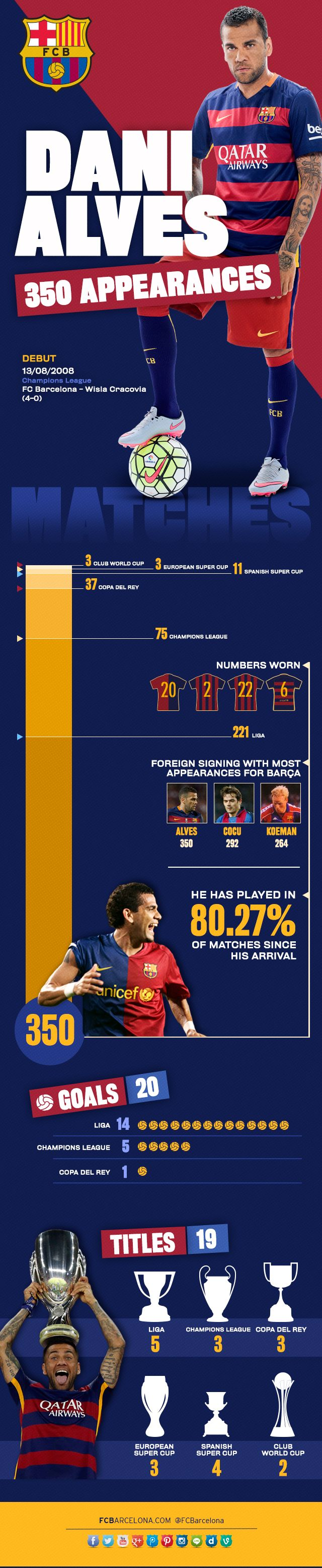 football players who have played more than 1000 games
