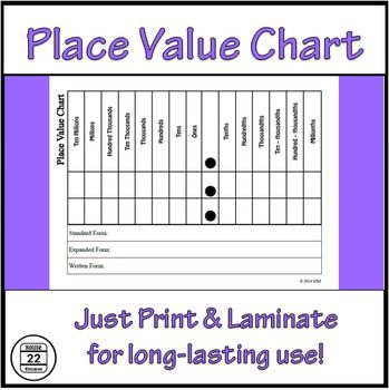 This Place Value freebie is a place value chart that students can use to explore numbers from the 10 millions to the millionths place. There are also spaces for students to represent numbers in written, expanded, and standard form. Teachers can print and go or students can cut the chart to size and adhere to an interactive notebook page.