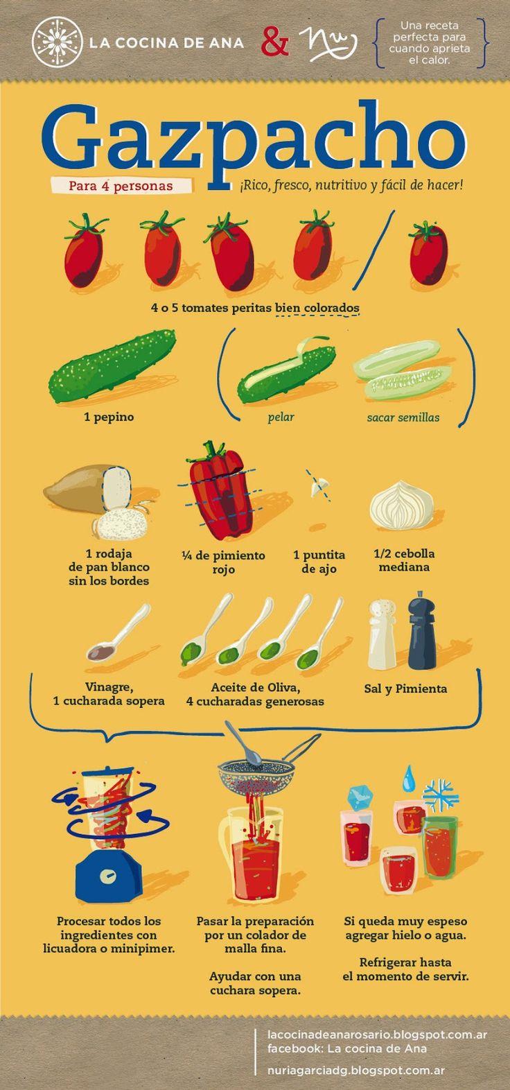¿Cómo se prepara gazpacho?